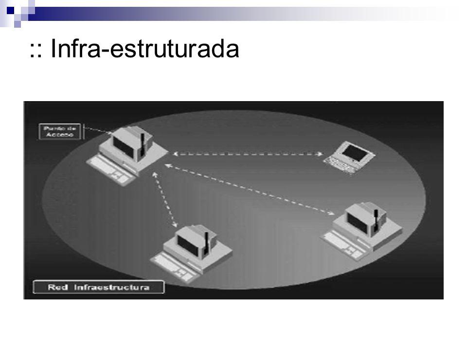 :: Infra-estruturada