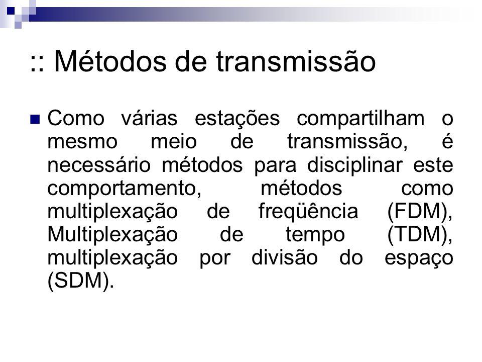 :: Métodos de transmissão