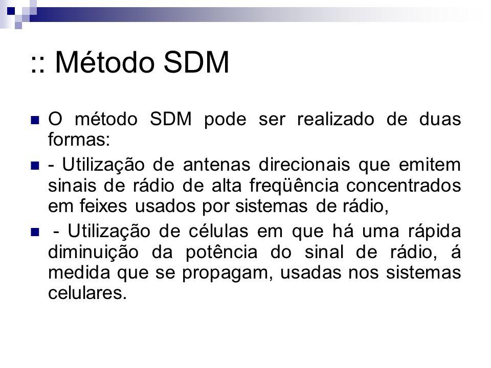 :: Método SDM O método SDM pode ser realizado de duas formas: