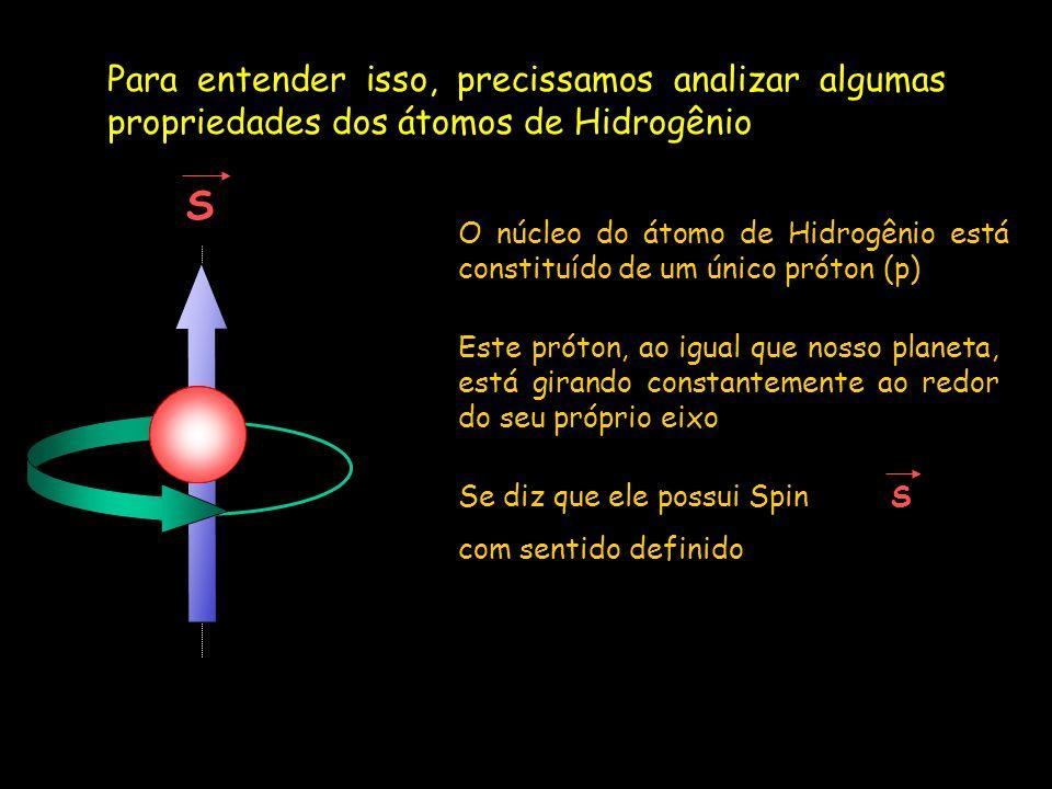 Para entender isso, precissamos analizar algumas propriedades dos átomos de Hidrogênio