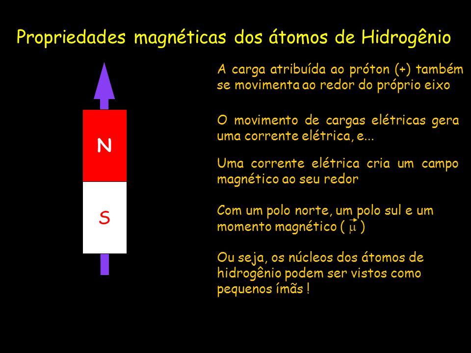 N + S Propriedades magnéticas dos átomos de Hidrogênio  N S i