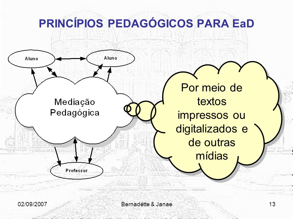 PRINCÍPIOS PEDAGÓGICOS PARA EaD