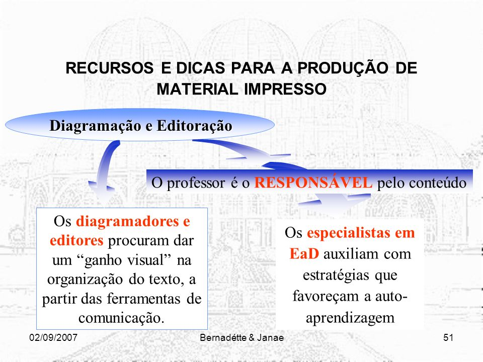 RECURSOS E DICAS PARA A PRODUÇÃO DE MATERIAL IMPRESSO