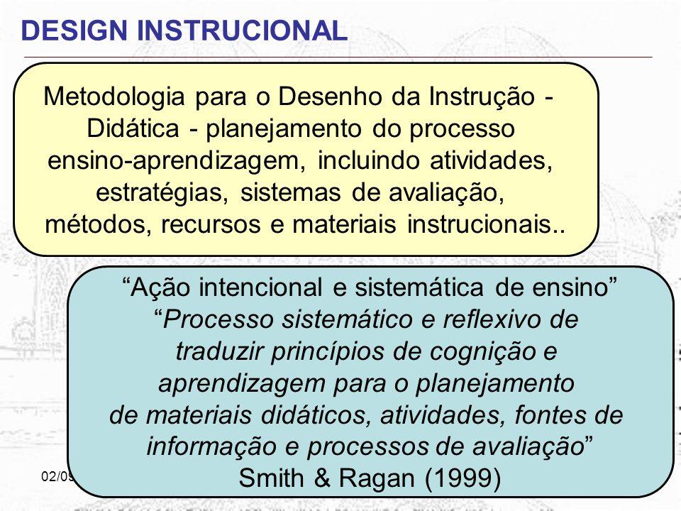 DESIGN INSTRUCIONAL Metodologia para o Desenho da Instrução -