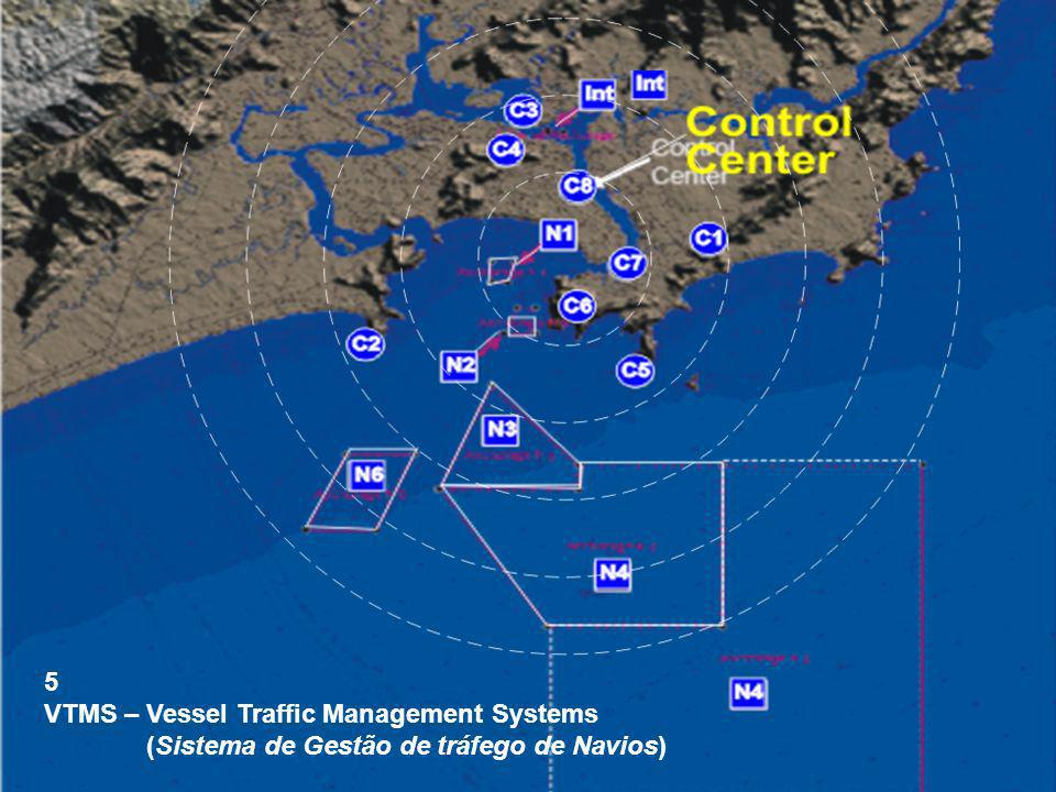 VTMS – Vessel Traffic Management Systems