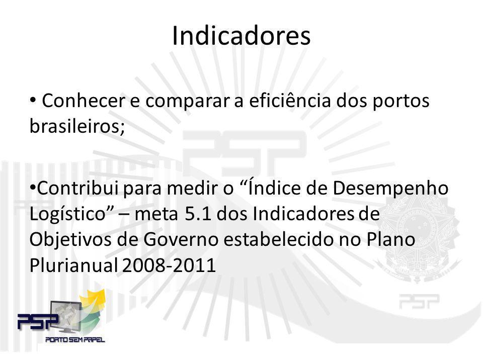 Indicadores Conhecer e comparar a eficiência dos portos brasileiros;