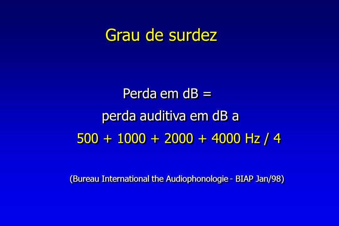 Grau de surdez Perda em dB = perda auditiva em dB a