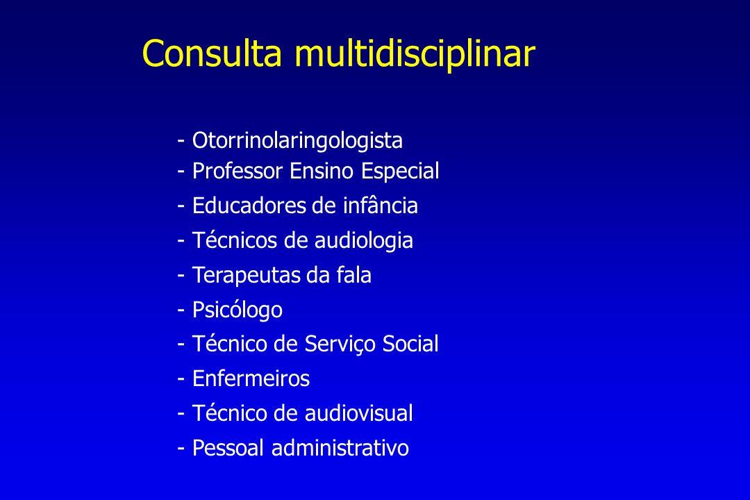 Consulta multidisciplinar