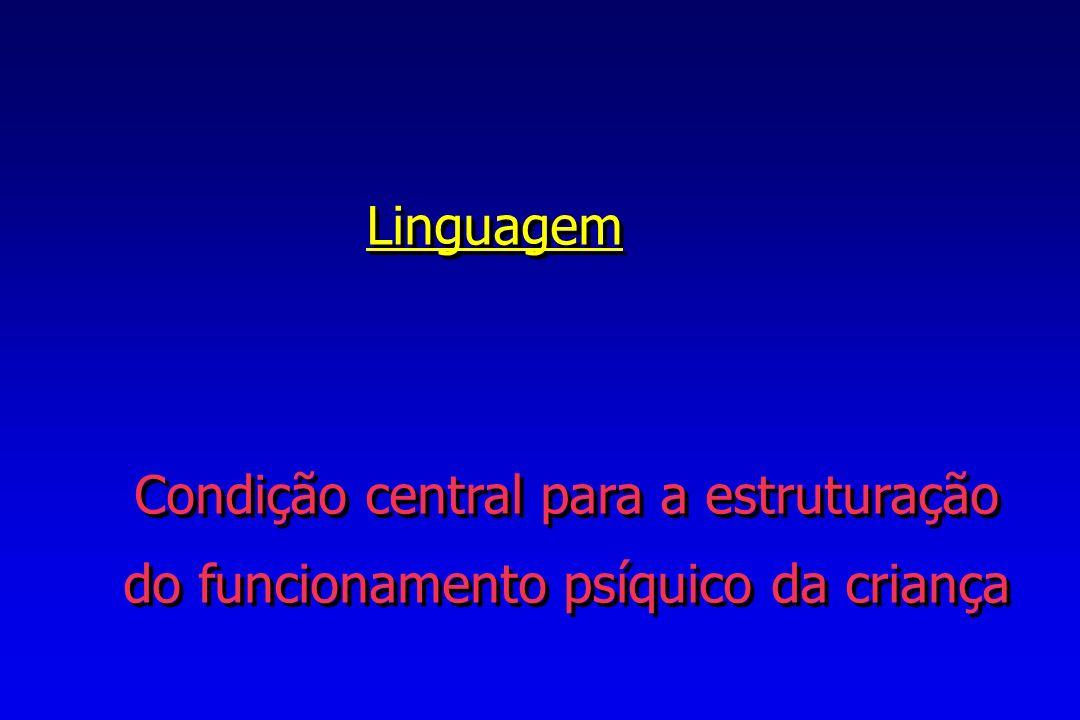 Linguagem Condição central para a estruturação do funcionamento psíquico da criança