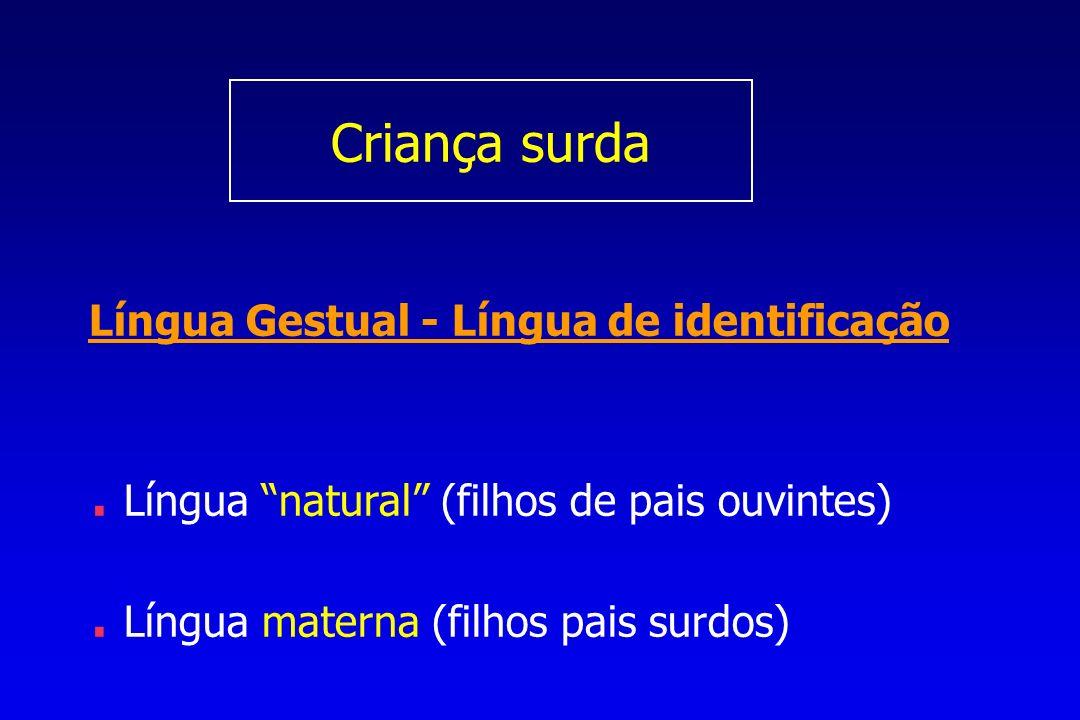 . Língua natural (filhos de pais ouvintes)