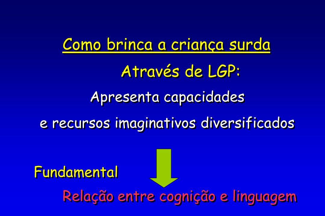 Através de LGP: Apresenta capacidades