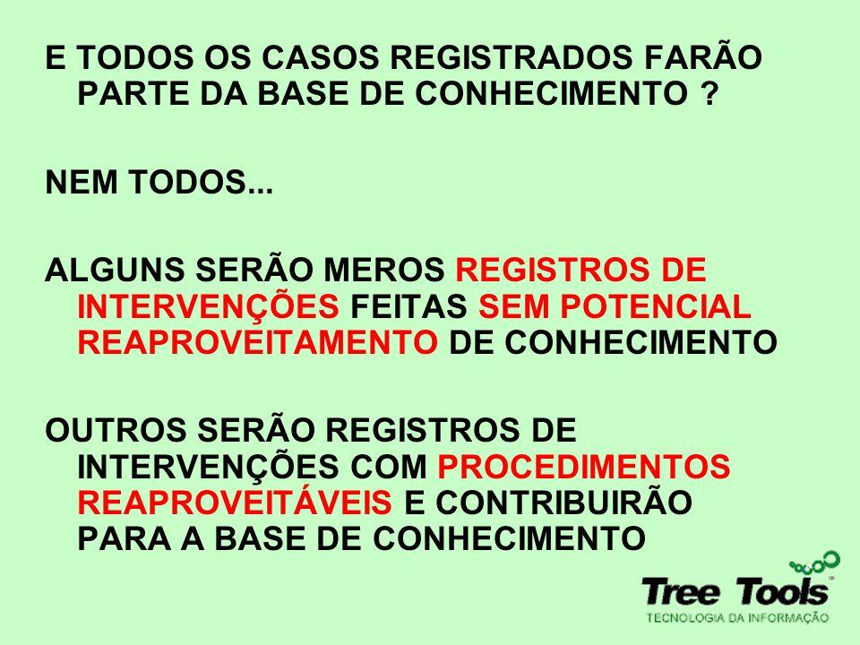E TODOS OS CASOS REGISTRADOS FARÃO PARTE DA BASE DE CONHECIMENTO