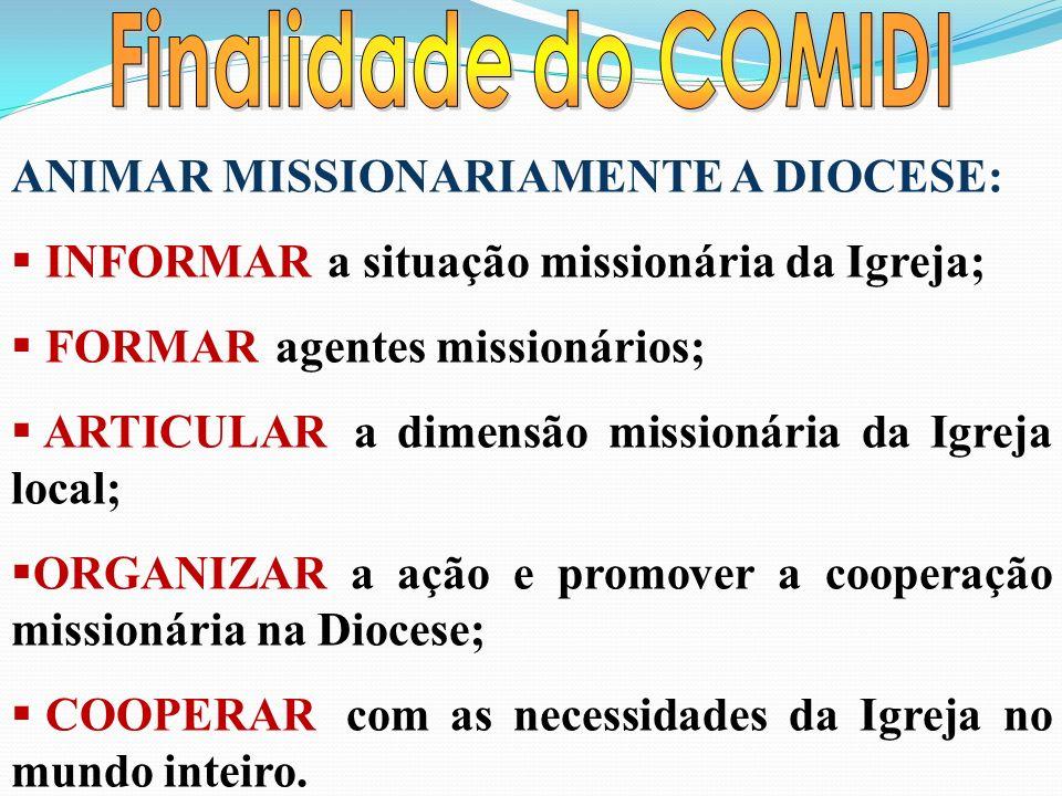 Finalidade do COMIDI ANIMAR MISSIONARIAMENTE A DIOCESE: