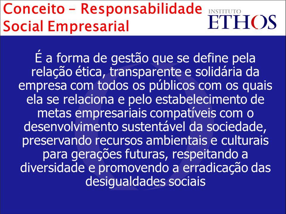 Conceito – Responsabilidade Social Empresarial