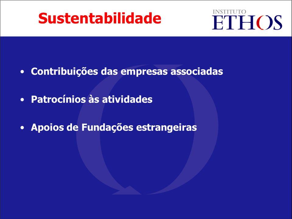 Sustentabilidade Contribuições das empresas associadas