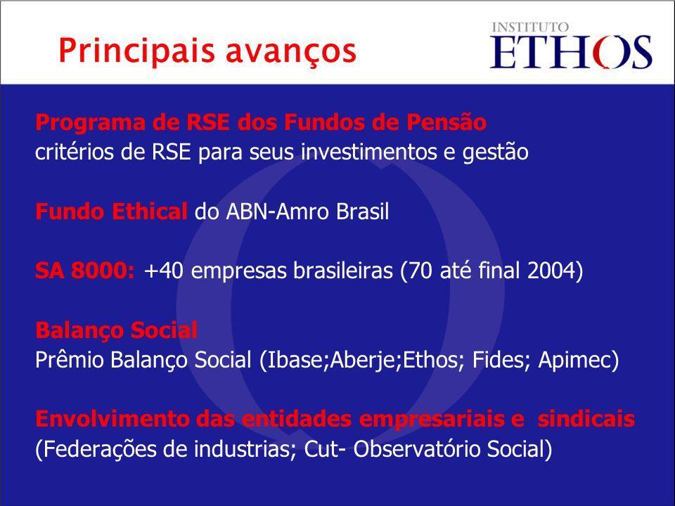 Principais avanços Programa de RSE dos Fundos de Pensão