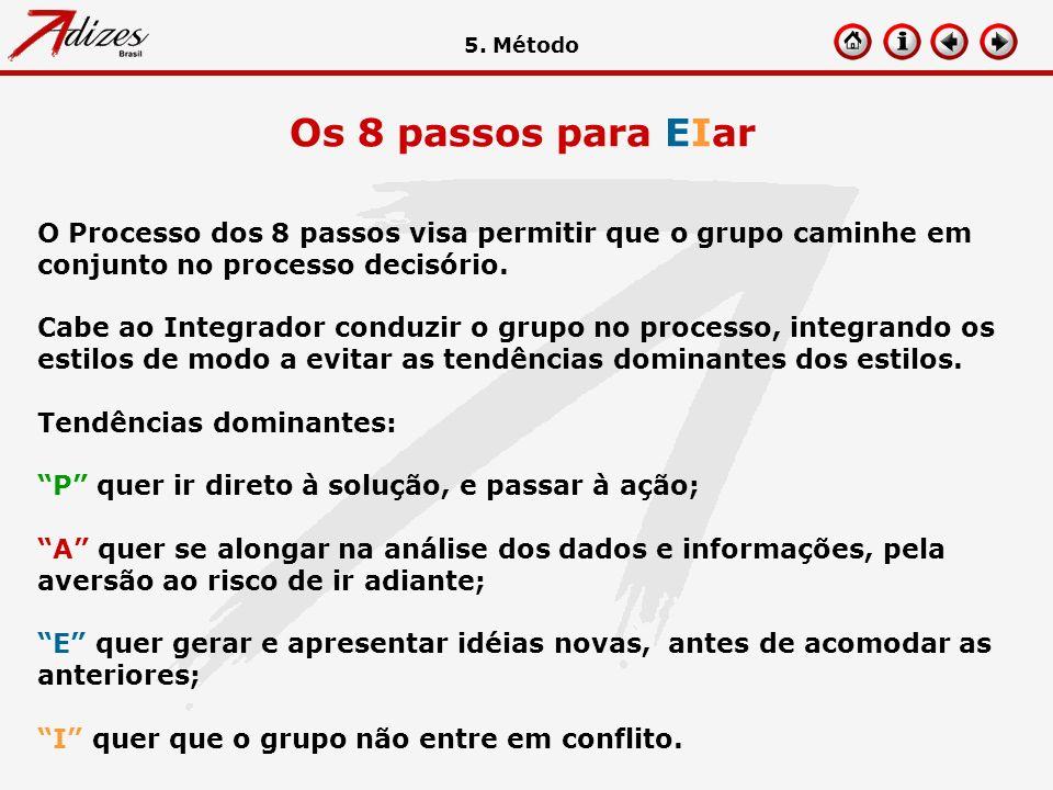 5. Método Os 8 passos para EIar. O Processo dos 8 passos visa permitir que o grupo caminhe em conjunto no processo decisório.