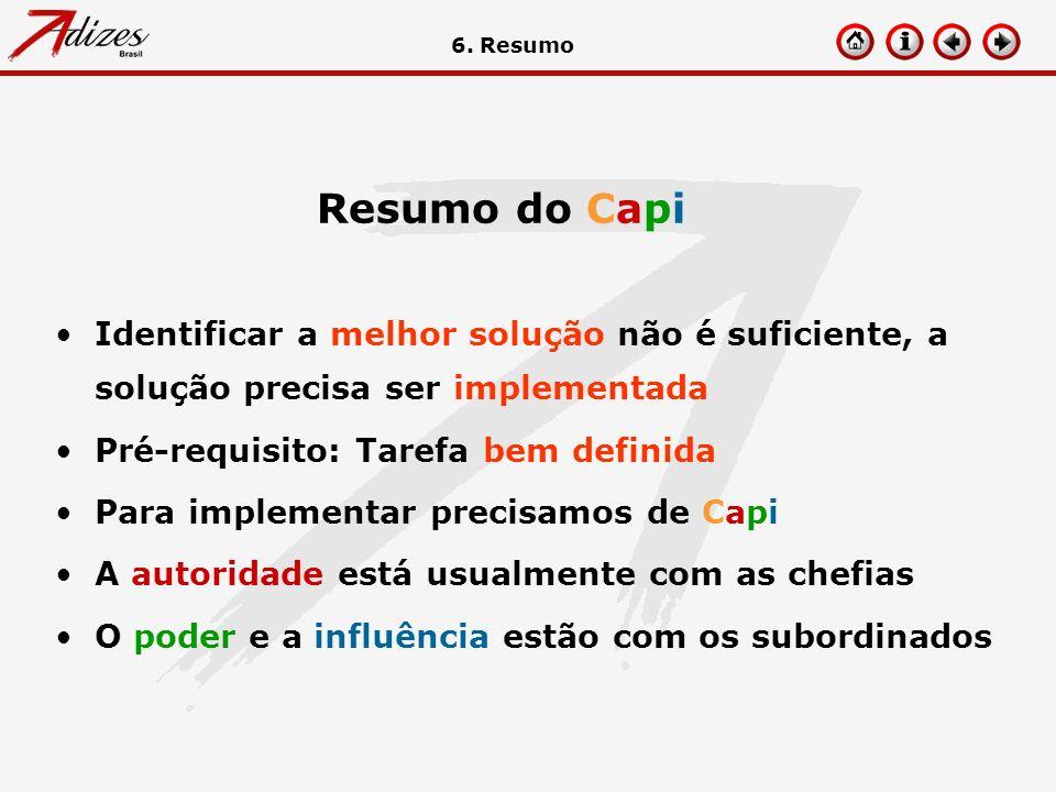 6. Resumo Resumo do Capi. Identificar a melhor solução não é suficiente, a solução precisa ser implementada.