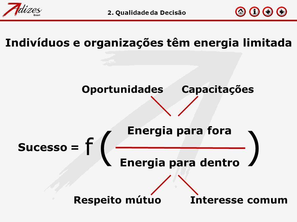 Indivíduos e organizações têm energia limitada