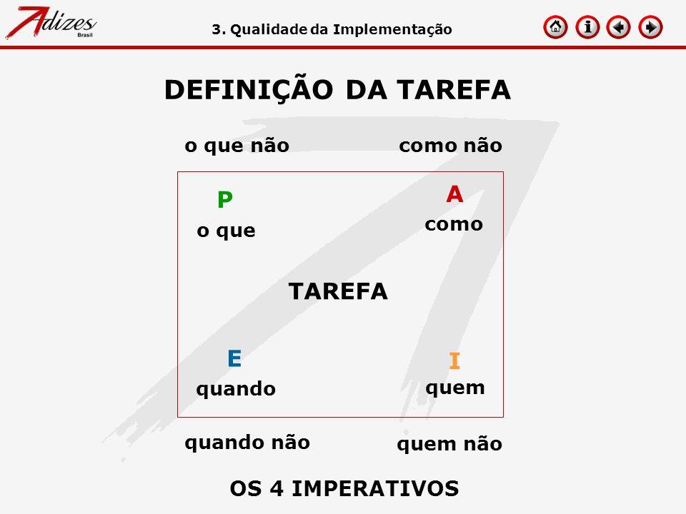 DEFINIÇÃO DA TAREFA A P TAREFA E I OS 4 IMPERATIVOS o que não como não