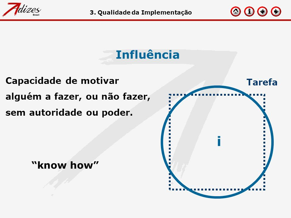i Influência know how
