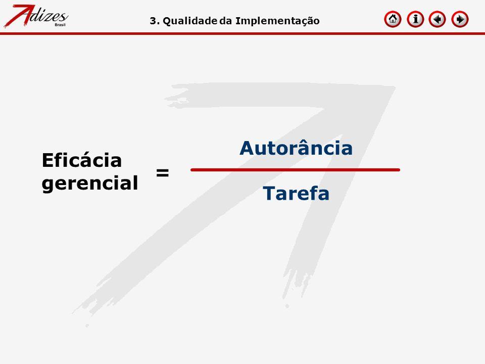 3. Qualidade da Implementação
