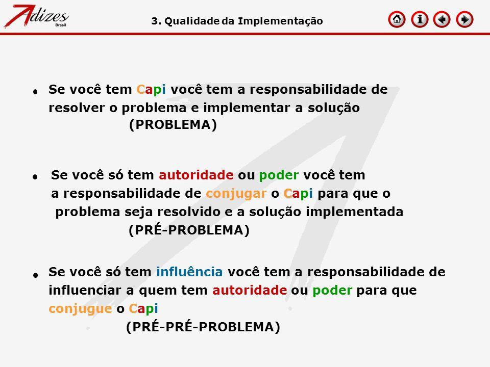 (PROBLEMA) (PRÉ-PROBLEMA) (PRÉ-PRÉ-PROBLEMA)