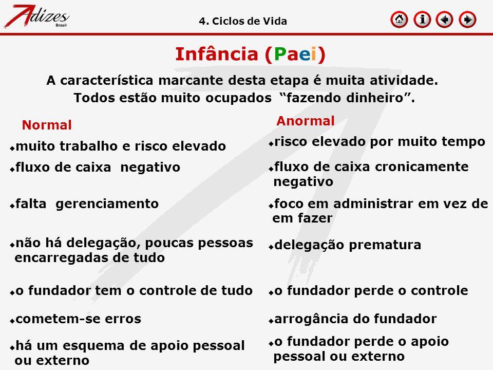 4. Ciclos de Vida Infância (Paei) A característica marcante desta etapa é muita atividade. Todos estão muito ocupados fazendo dinheiro .