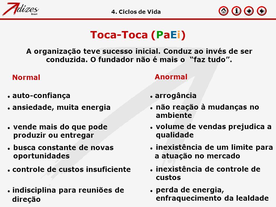 4. Ciclos de Vida Toca-Toca (PaEi) A organização teve sucesso inicial. Conduz ao invés de ser conduzida. O fundador não é mais o faz tudo .