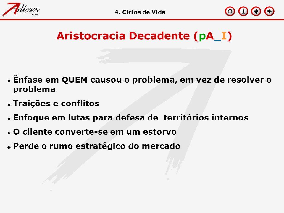 Aristocracia Decadente (pA_I)