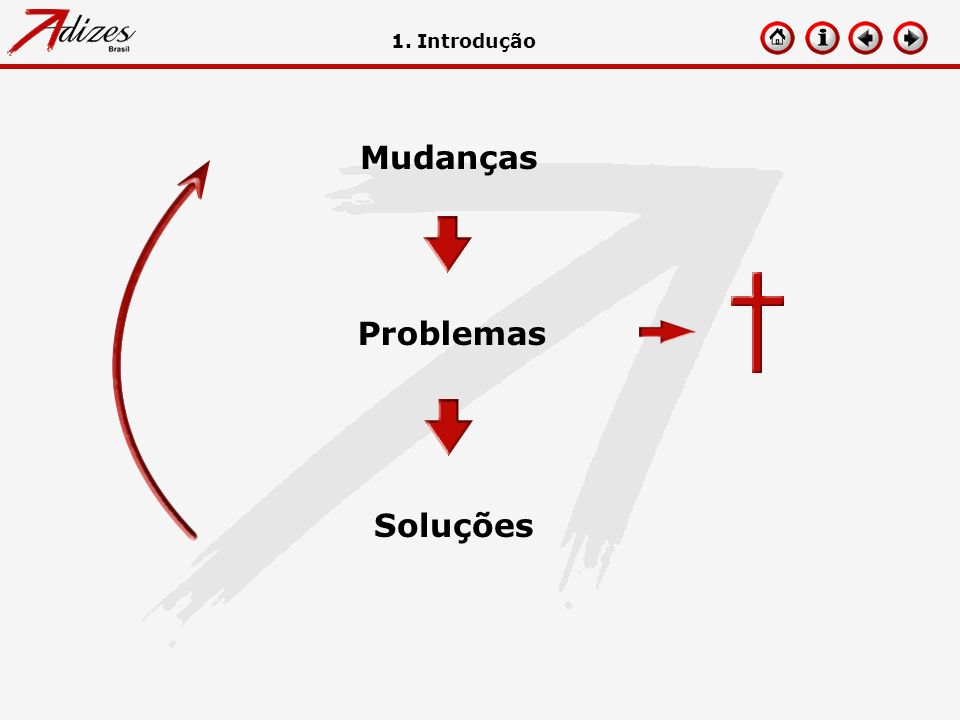Mudanças Problemas Soluções
