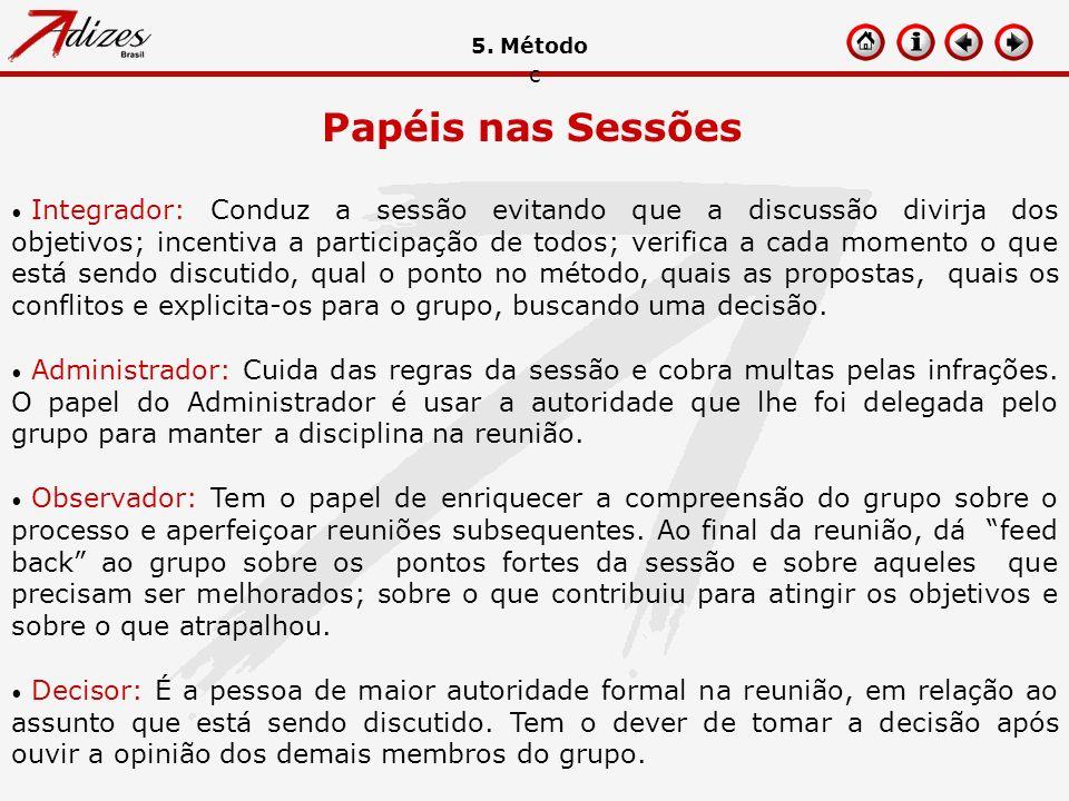 5. Método c. Papéis nas Sessões.