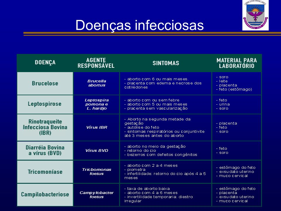 Doenças infecciosas