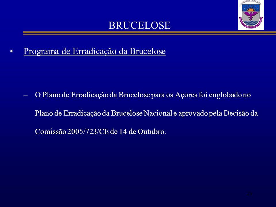 BRUCELOSE Programa de Erradicação da Brucelose