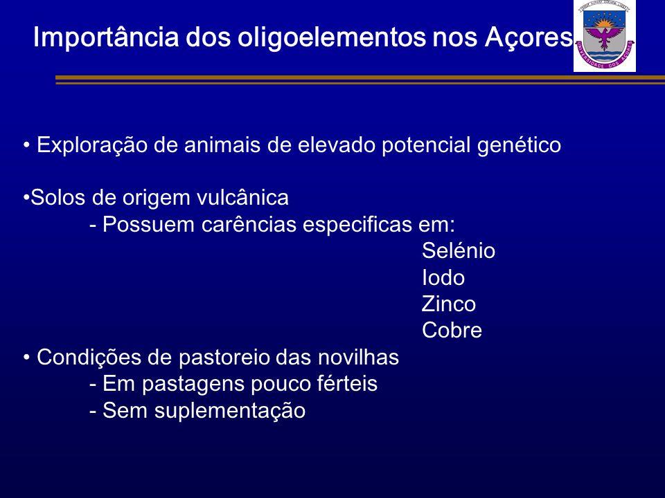 Importância dos oligoelementos nos Açores