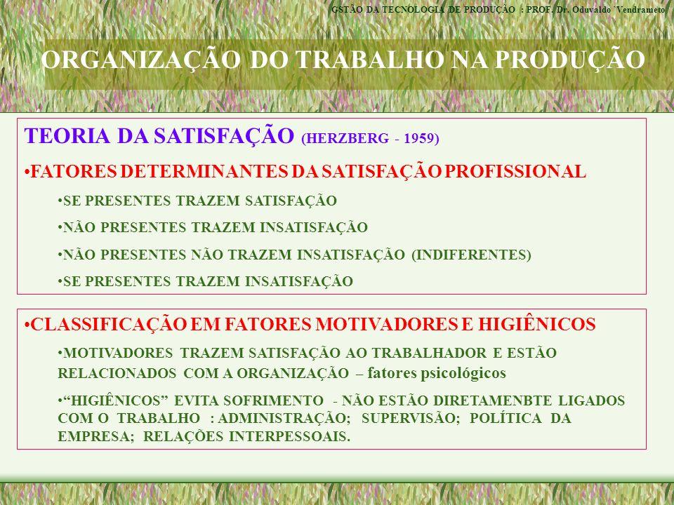 ORGANIZAÇÃO DO TRABALHO NA PRODUÇÃO