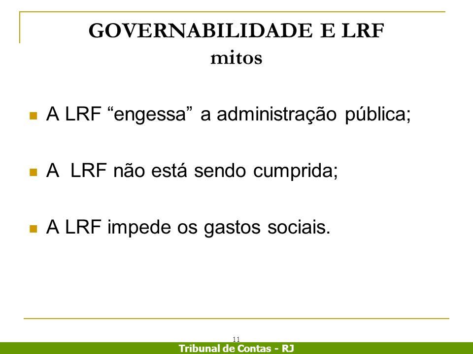 GOVERNABILIDADE E LRF mitos
