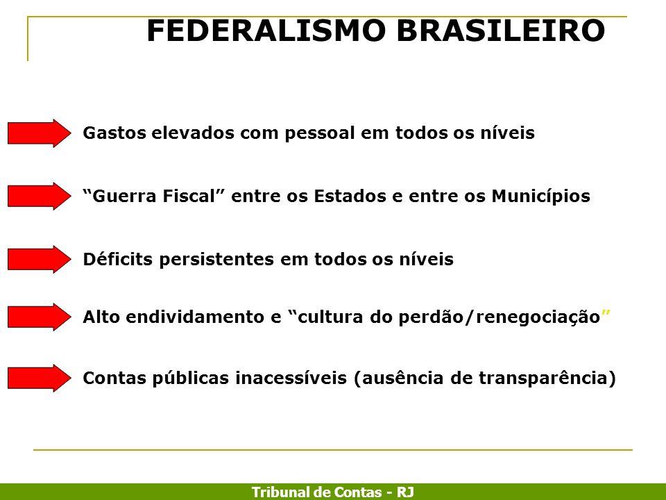 FEDERALISMO BRASILEIRO PROBLEMAS FISCAIS