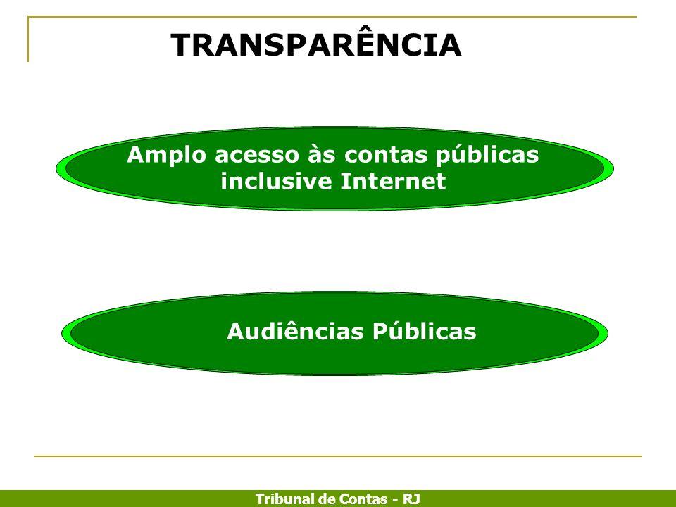 Amplo acesso às contas públicas