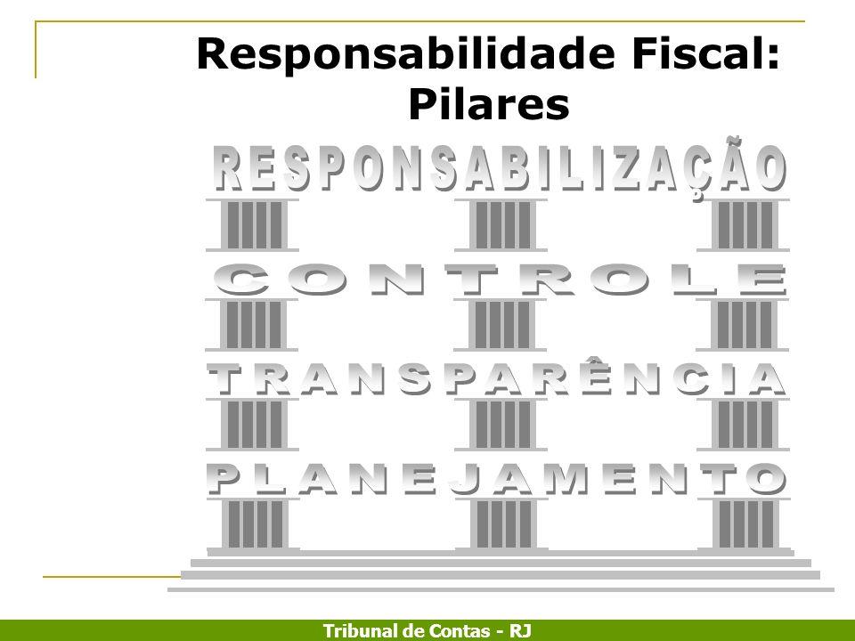Responsabilidade Fiscal: