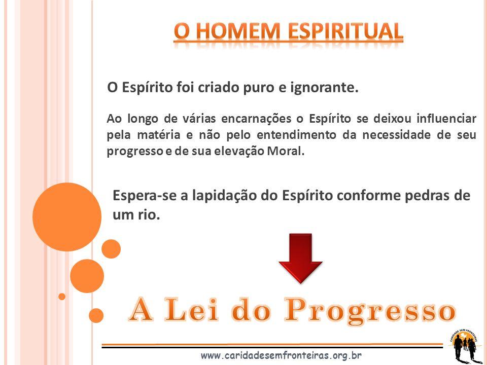 A Lei do Progresso O Homem Espiritual