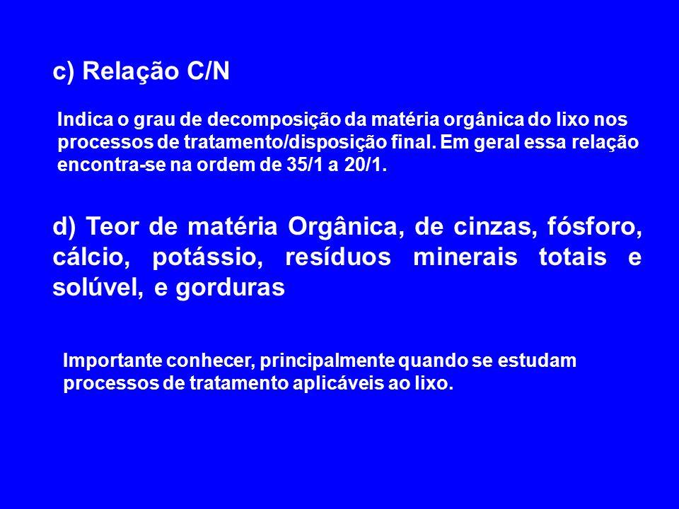 c) Relação C/N