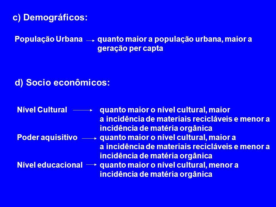 c) Demográficos: d) Socio econômicos: