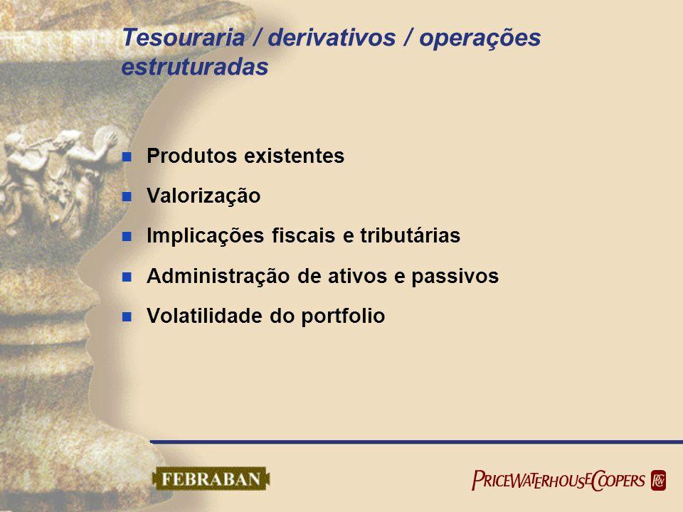 Tesouraria / derivativos / operações estruturadas