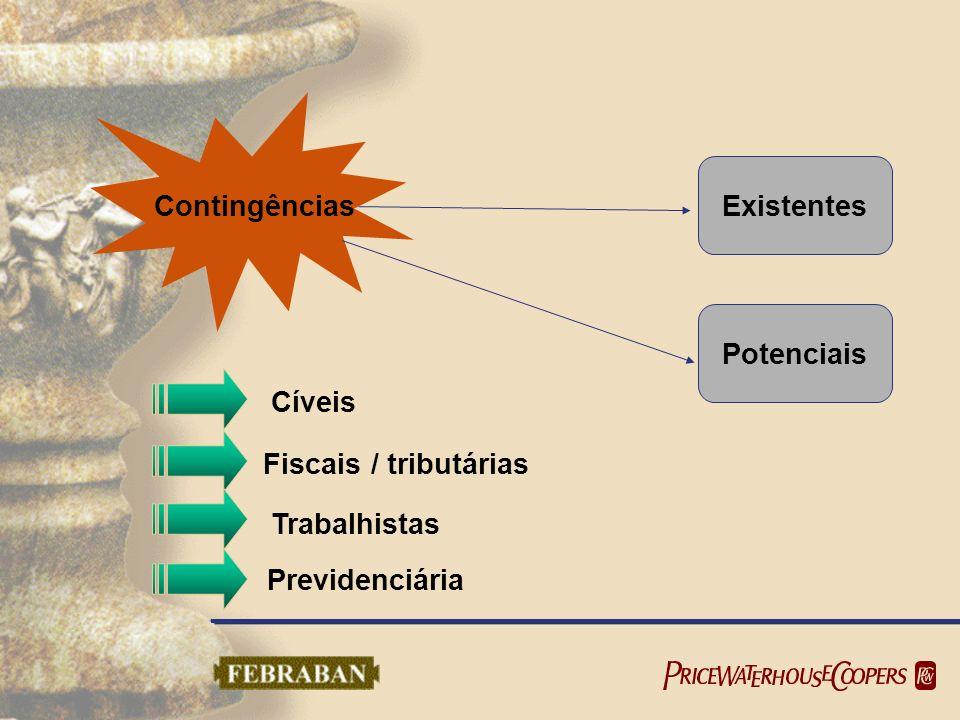 Contingências Existentes Potenciais Cíveis Fiscais / tributárias Trabalhistas Previdenciária