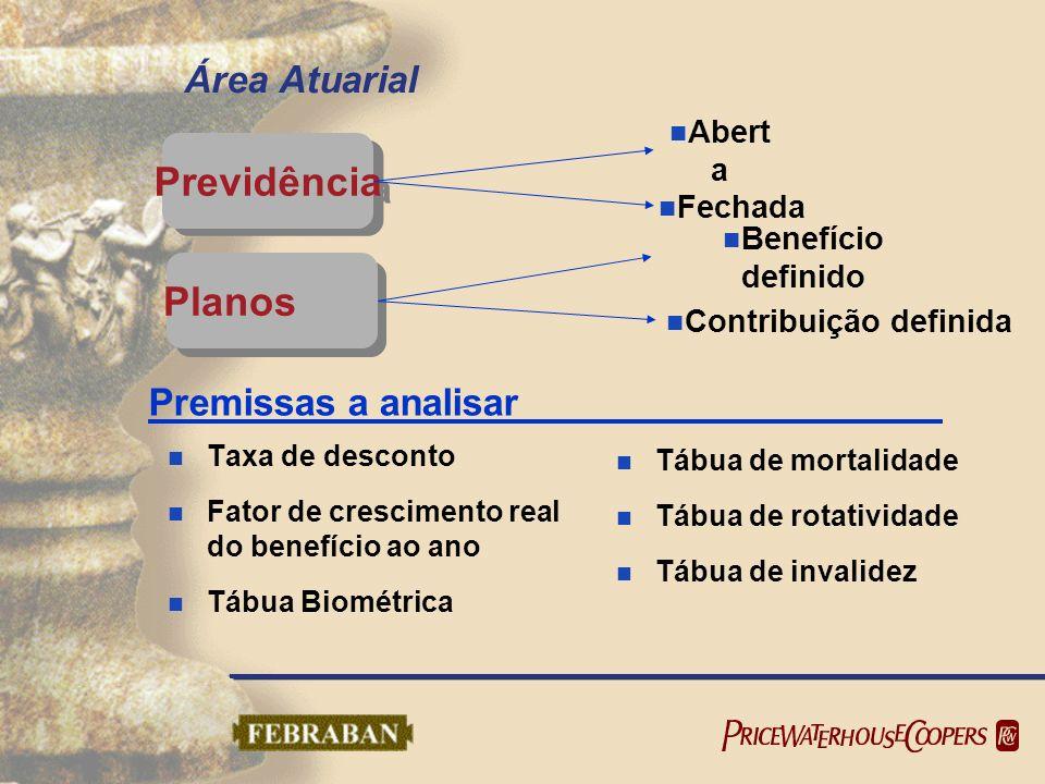 Previdência Planos Área Atuarial Premissas a analisar Aberta Fechada