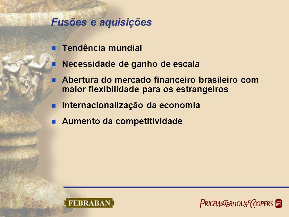 Fusões e aquisições Tendência mundial Necessidade de ganho de escala
