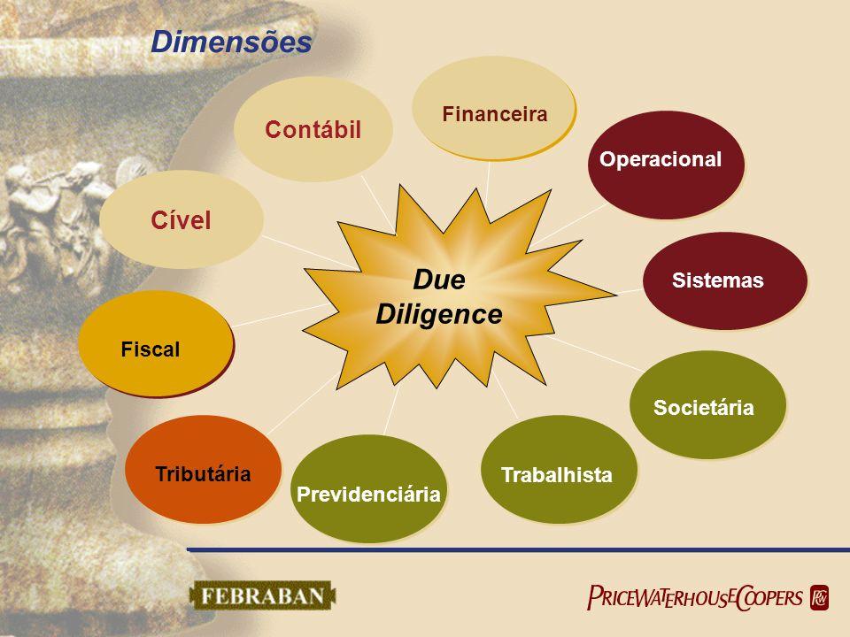 Dimensões Due Diligence Cível Contábil Financeira Operacional Sistemas