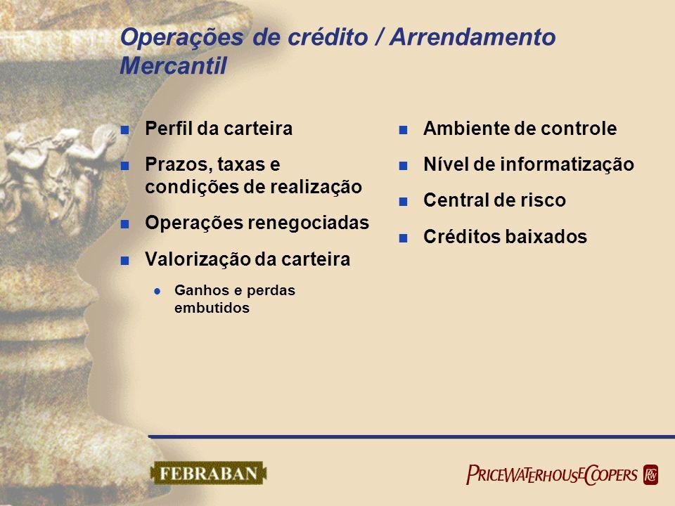 Operações de crédito / Arrendamento Mercantil