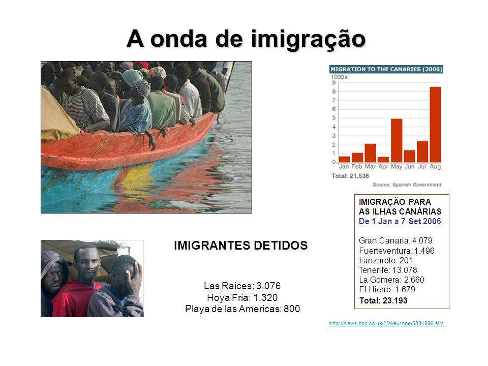 A onda de imigração IMIGRANTES DETIDOS Las Raices: 3.076